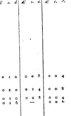 [merged small][merged small][ocr errors][merged small][ocr errors][ocr errors][merged small][ocr errors][ocr errors][merged small][ocr errors][ocr errors][merged small][ocr errors][merged small][merged small]